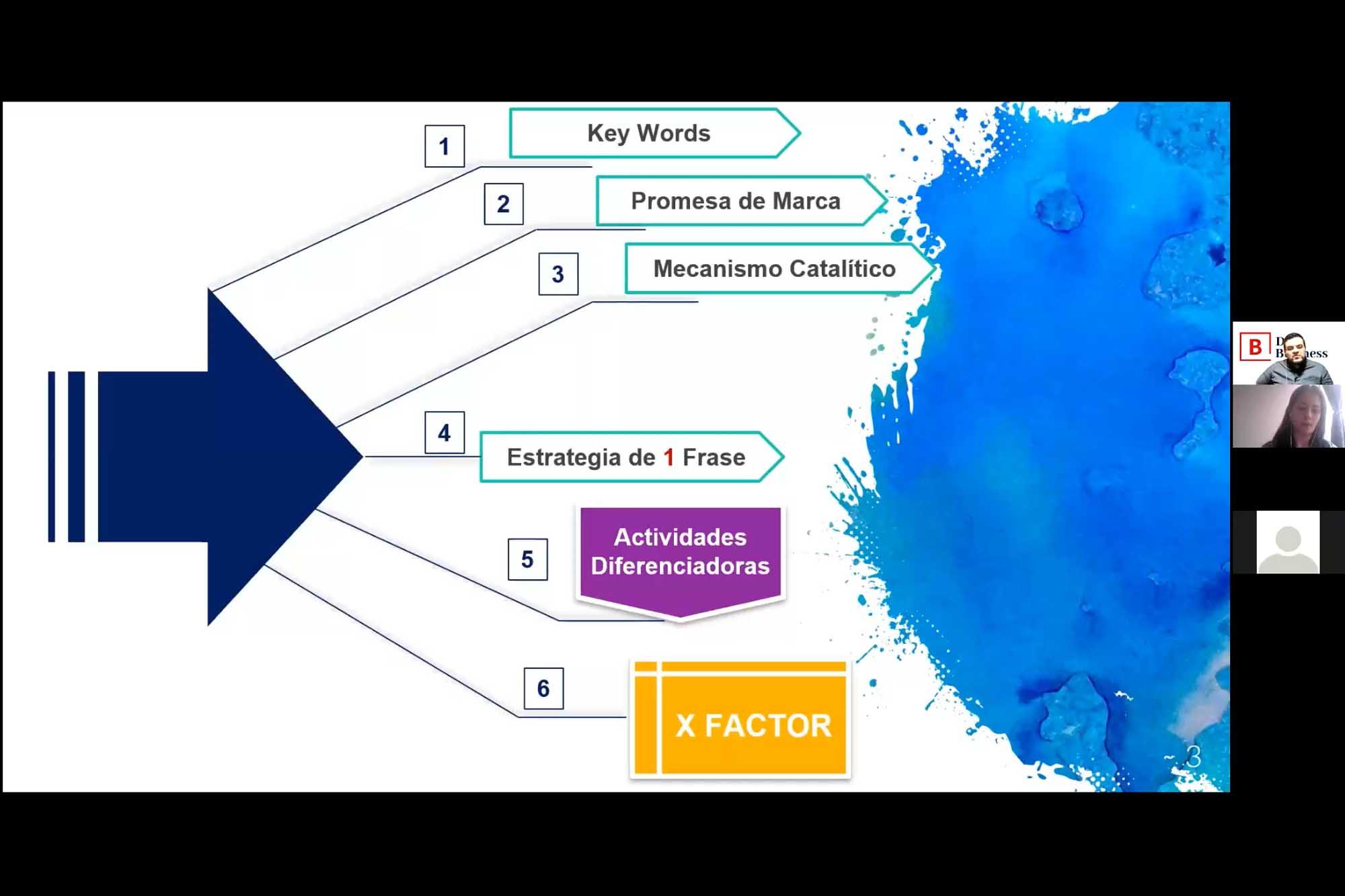 Los Estratos de la Estrategia como herramienta de diferenciación 150421