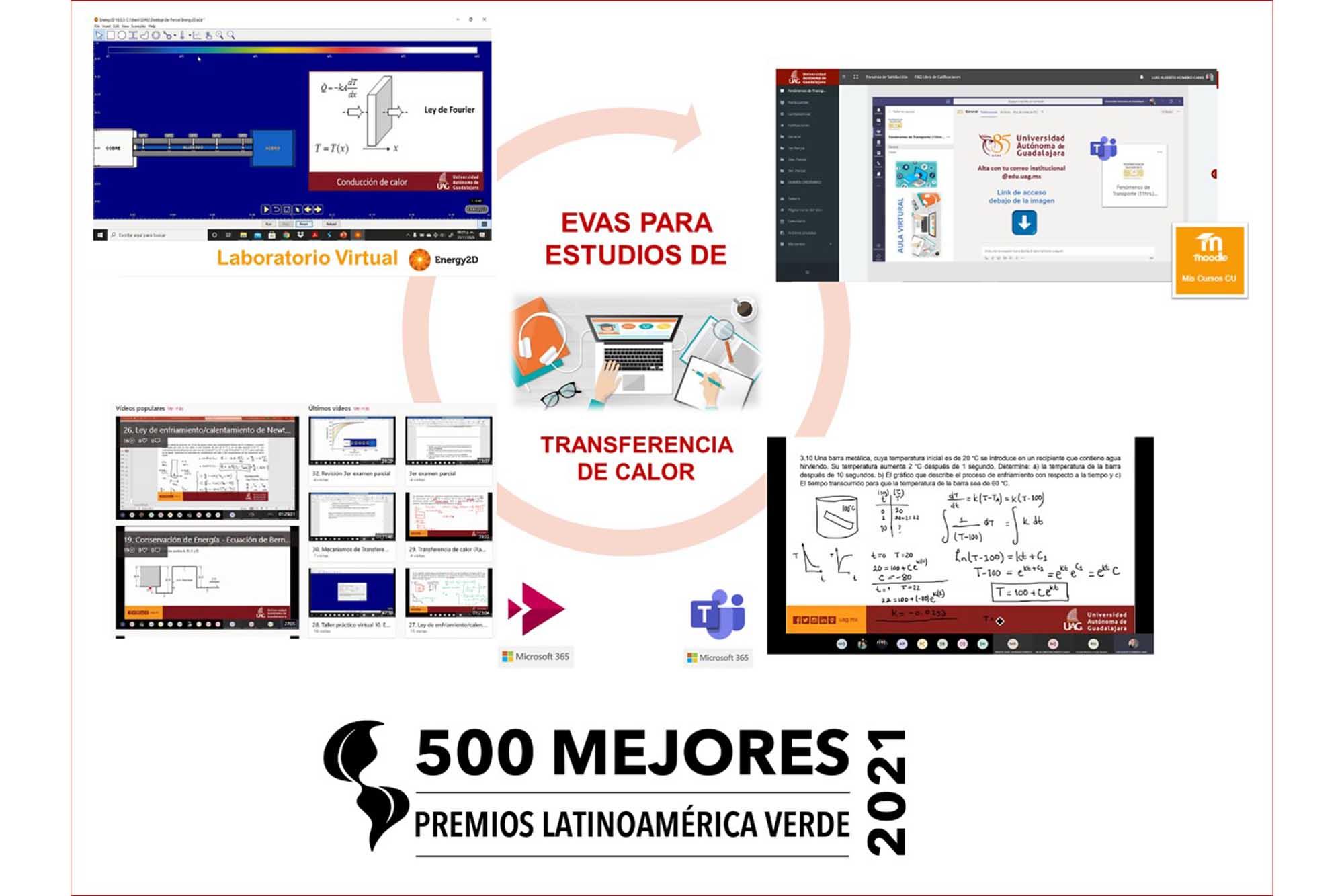 Proyecto  EVA 190521